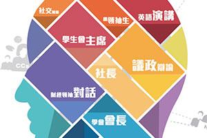 2014-15 Autumn Leadership Training Courses